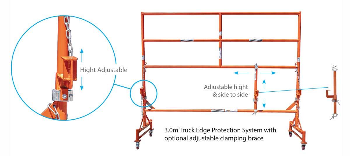 BTSLJM10100 Trailer Edge protection Features