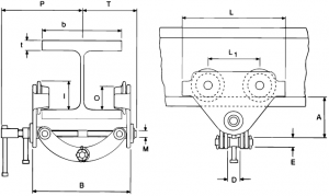 trolley details