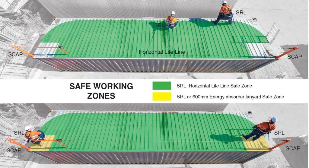 Container Post SCAP & HLS SAFE ZONE