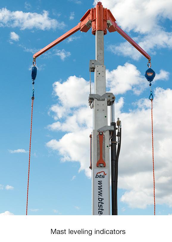 Mast-leveling-indicators