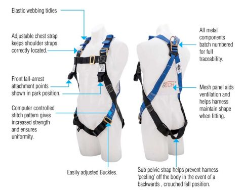 BTH1100-HARNESS-Features