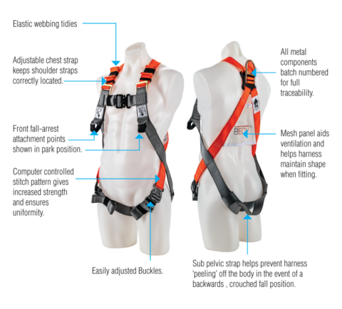 BTH1100-Harness-Features-Front-and-Back