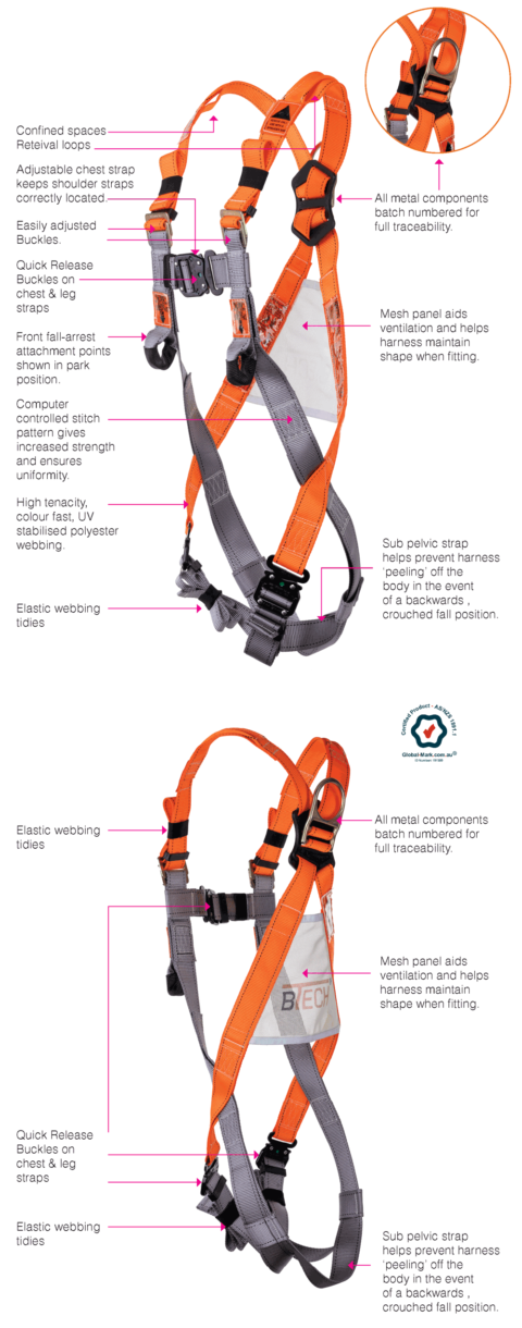 BTH1200CS Harness With Feature