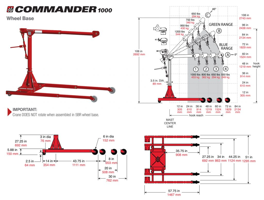 Commander 1000 with Trolley base specs