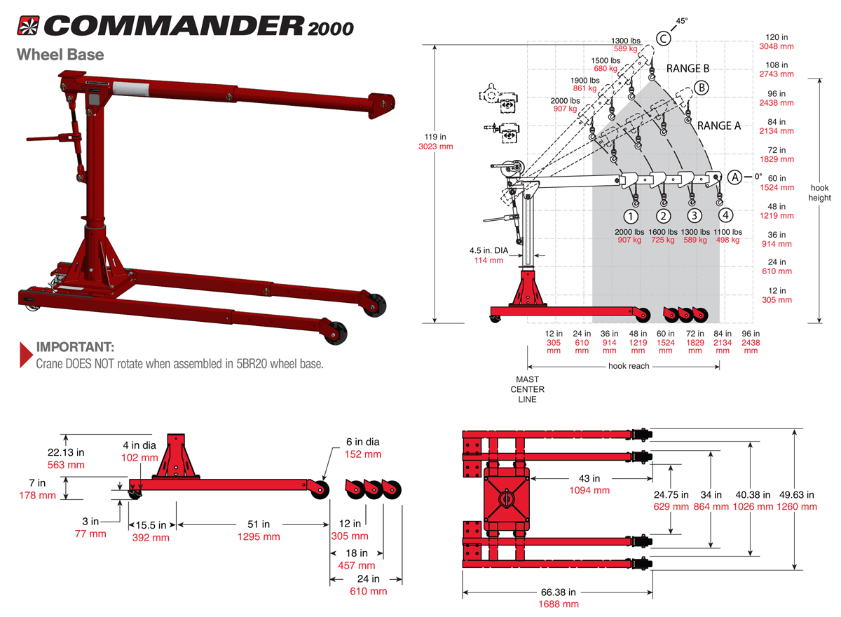 Commander 2000 with Trolley base specs