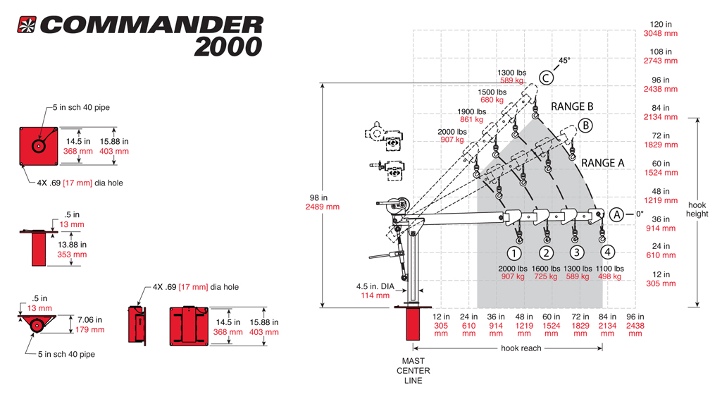 Commander 2000 with flush mount base specs