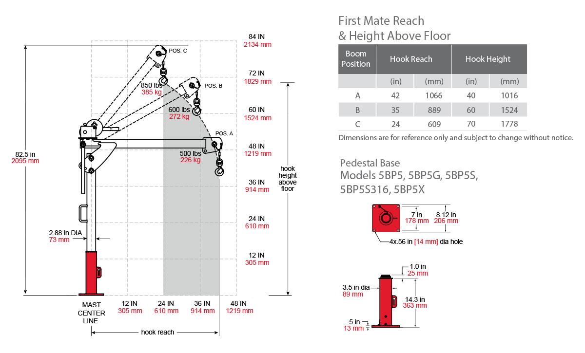 5pfp Crane Dim-pedestal-base