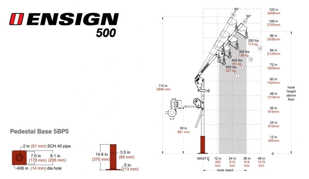 Ensign500-Dims-Pedestal
