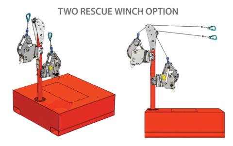 MAC 2 rescue option