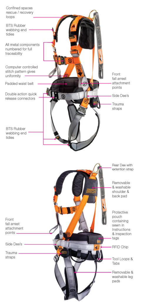 BTH4100 Harness With Feature