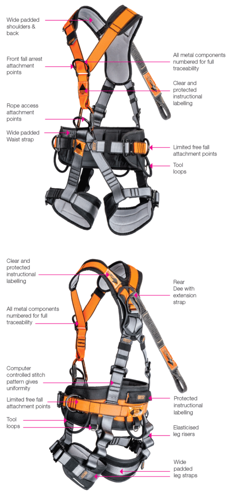 BTH8100 Premium Harness With Feature